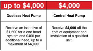 Heat Pump Advantage Program