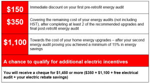 Home Energy Conservation Rebate 2017